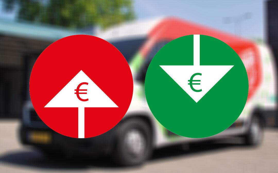 Autowrap en auto bestickeren kosten
