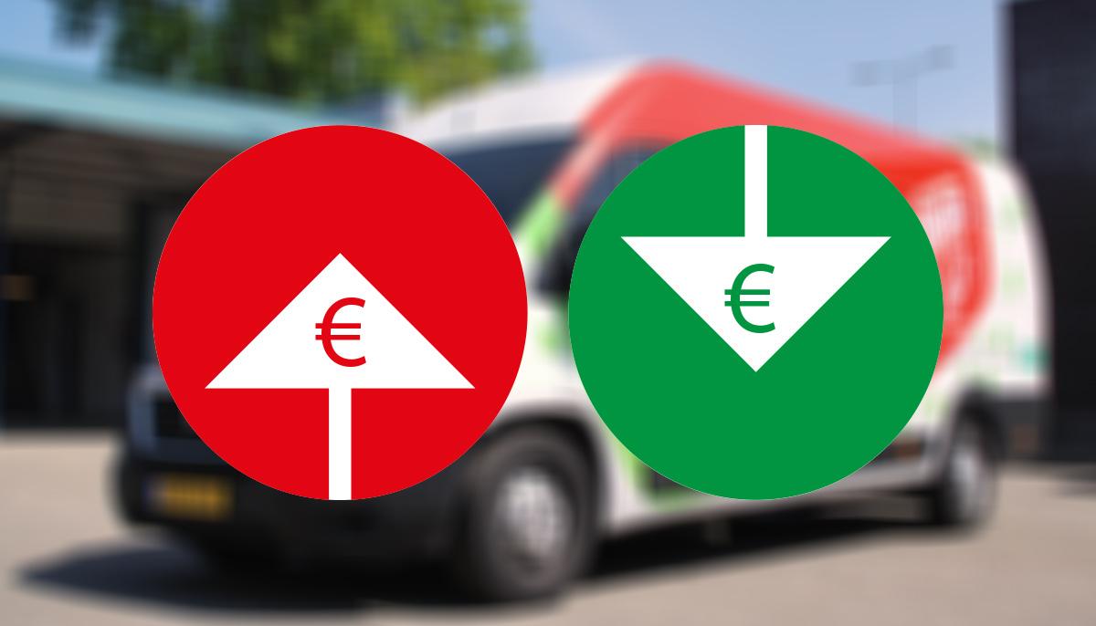 autowrap auto bestickeren kosten